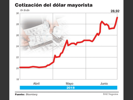 Con el dólar casi en $30, el BCRA prepara medidas para contener la divisa