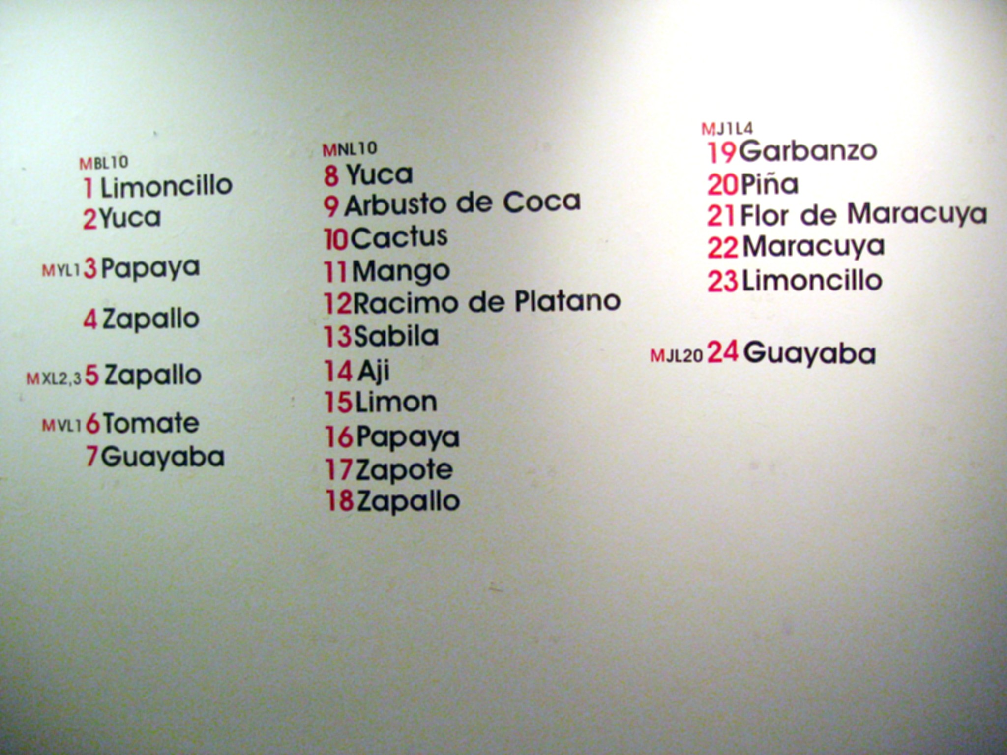 Ingenio exhibition installation map