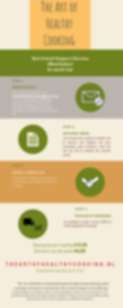Retro Colors Costing Business - Infograp