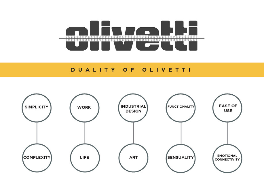1711DOSII_The-Olivetti-Spiral_presentati