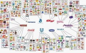 O que é Marketing em Alimentos ?