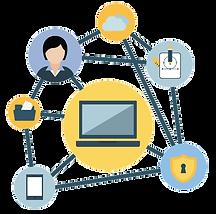 Illustration over rådgivning, samspil & fleksibilitet - netværk af elementer Siqon tilbyder.