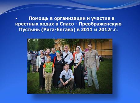 Доклад коллектива православной молодёжи