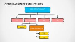 BALANCEO DE ESTRUCTURAS