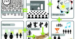 VI. arhitekturni maraton: RECYCLING CITY