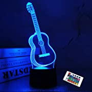 Guitar Light (850pts)