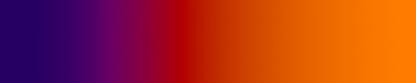 gradient4classfees10%.png