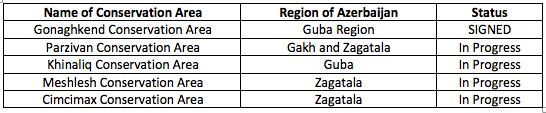 ECF_AZ_CA Table_jan24.png