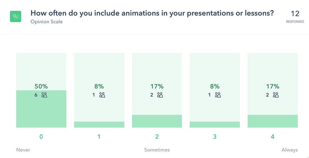 AnimationUse_FINALMazeResults.png