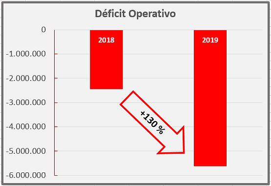 Déficit_2018-2019.png
