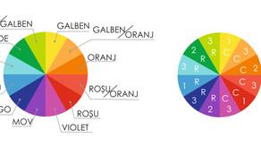Cum se alege Paleta Cromatică