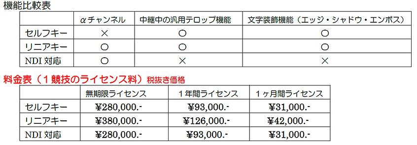 e-SLT価格.png