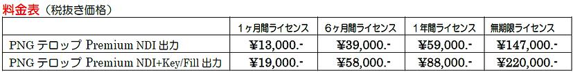 PNGテロップPremium価格表.png