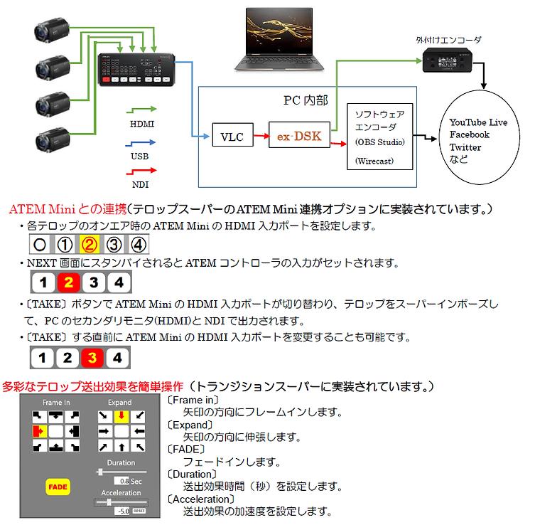 ex-DSKWix説明2.png