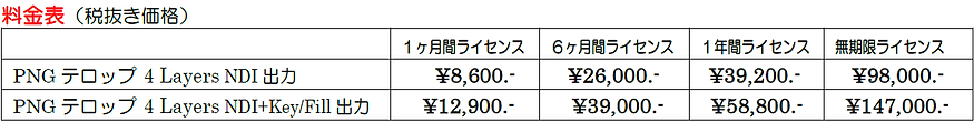 PNGテロップ4Layers価格表.png