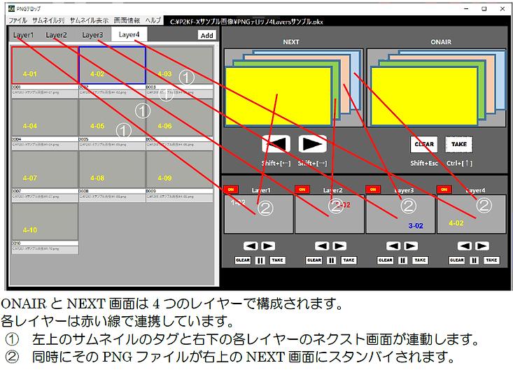 テロップ4Layers操作画面.png