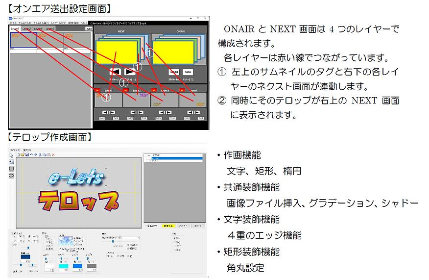 e-Letaテロップ画面説明.png