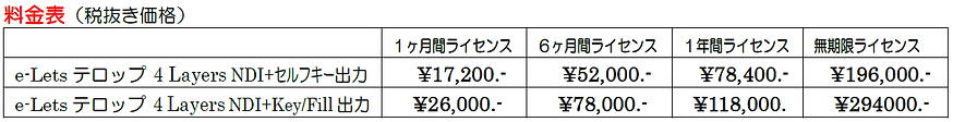 e-Letsテロップ価格表.png