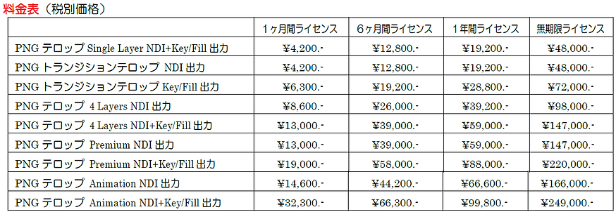 PNGテロップ価格表.png