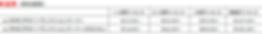PNトランジションスーパー価格表.png