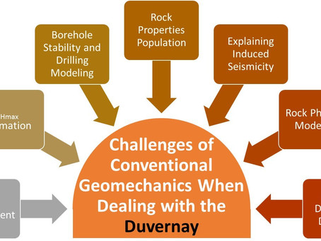 Duvernay Keeps Pushing Boundaries Of Conventional Geomechanics