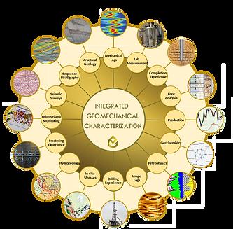Integrated-Geomechanics.png