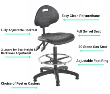 Lab Chair Order for Frimley Health NHS Foundation Trust