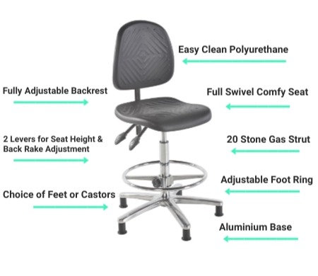 401 Deluxe PolyurethaneClean Room High Chair