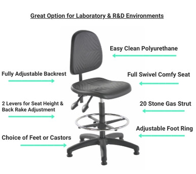 Order of Polyurethane Chairs & High Lab Stool with PU Seats