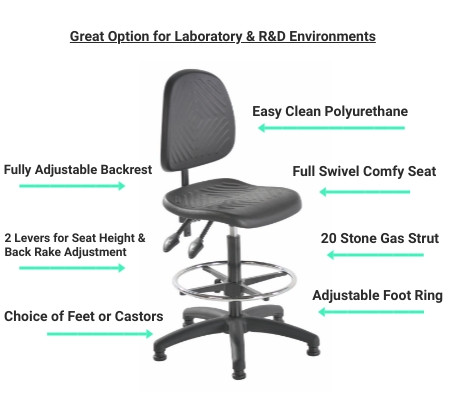 001 Deluxe Polyurethane Laboratory High Chair