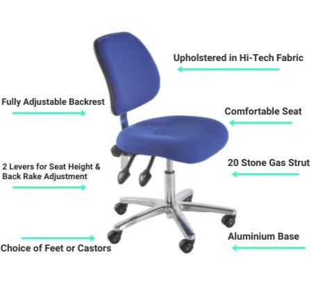 202 ESD Anti Static Fabric Low Chair