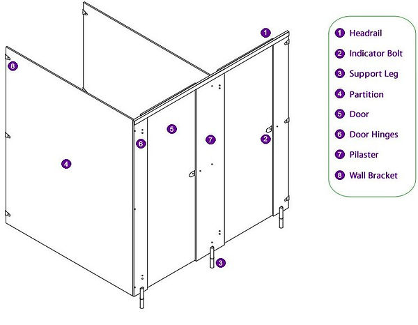 Typical fittings layout for UK Cubicles DA Range