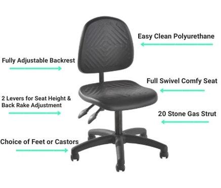 002 Deluxe Polyurethane Laboratory Low Chair