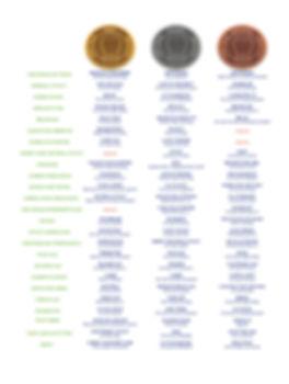 Medallero Flyer.jpg
