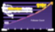 Social-Media-Chart.png
