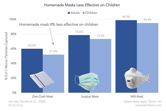 DIY-Mask-Effectiveness-Kids-EN-768x516.j