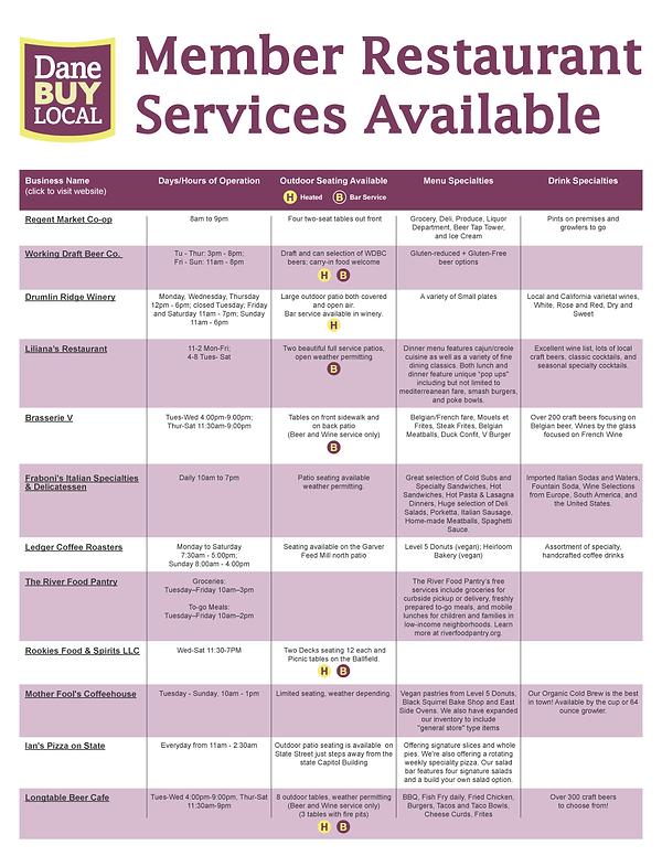 DBL-Restaurant-Chart-Pg1.png