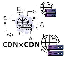 CDN×CDN.jpg
