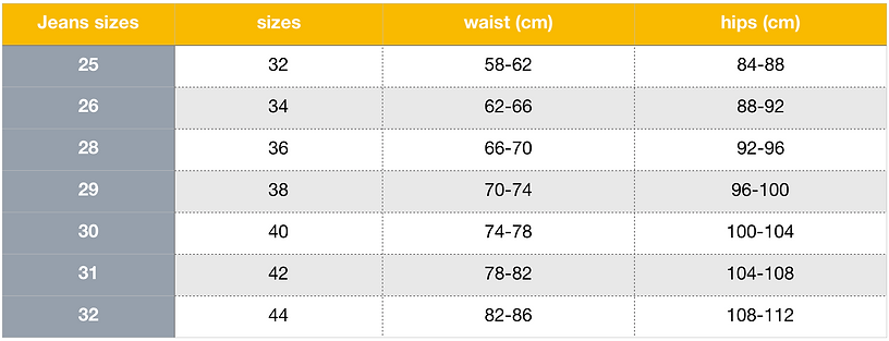 Woman Jeans Sizes.png