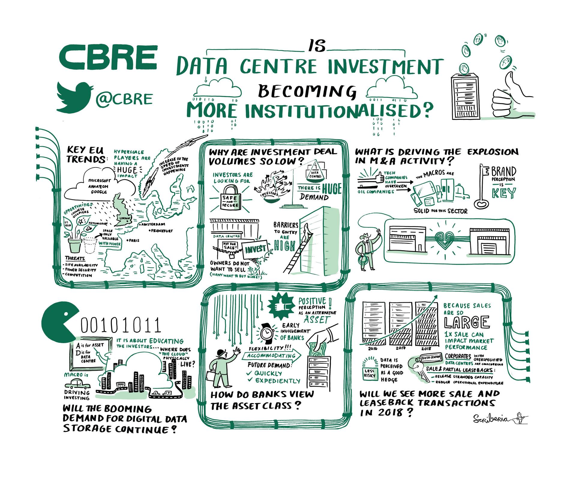 CBRE Data Centre Investment Breakfast