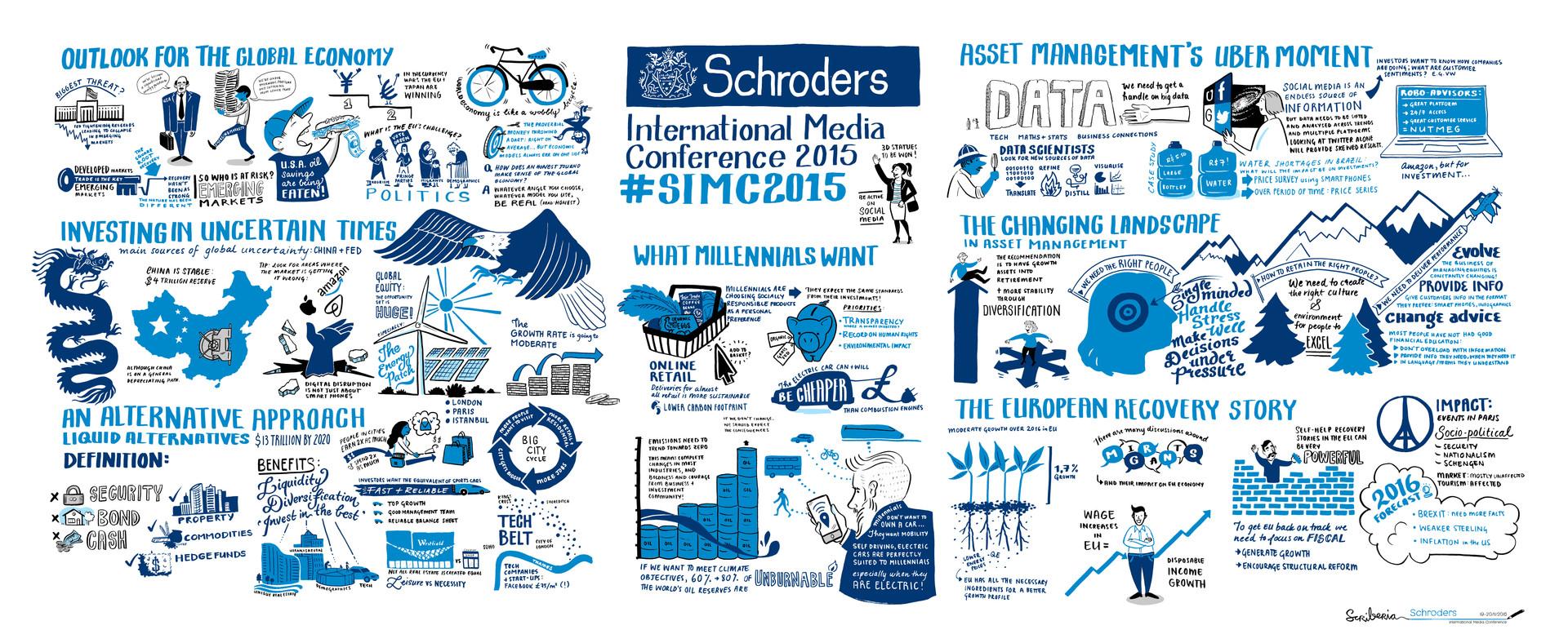 Schroders International Media Conference 2015