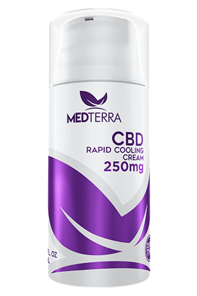 Rapid Cooling Cream 250mg