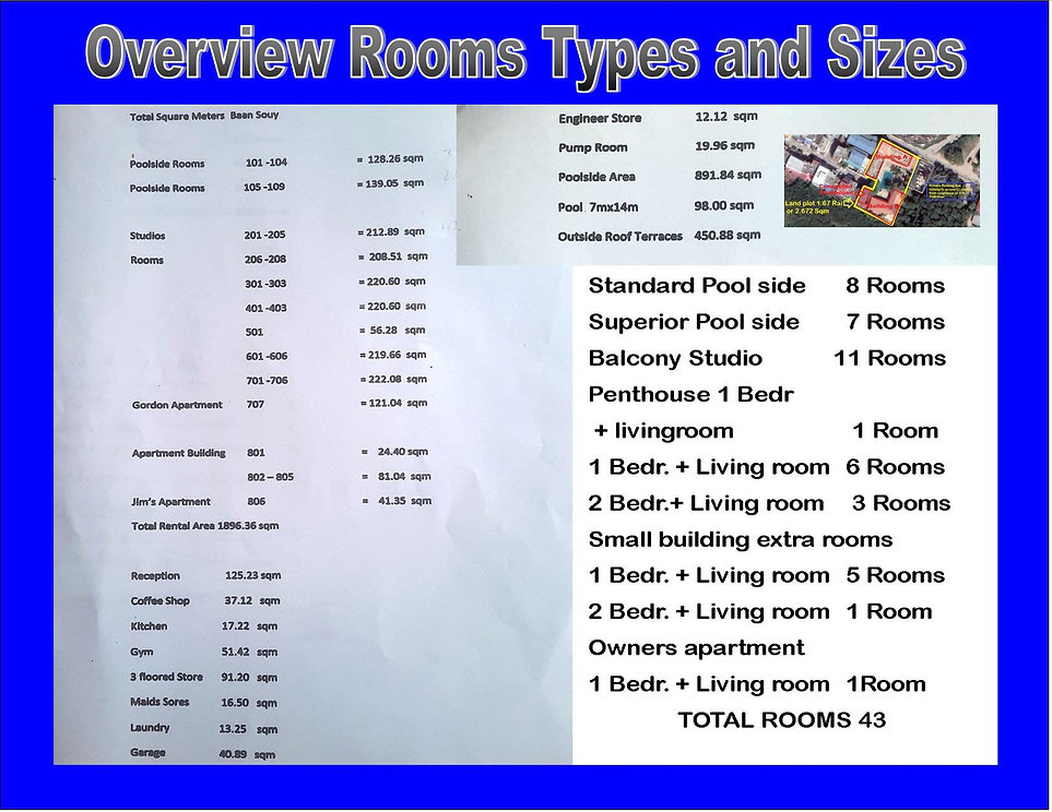 Overview Rooms and Sizes.jpg