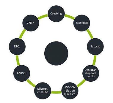 1er cercle2.jpg