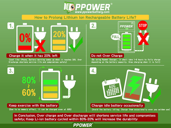 Ppower keep the battery long lasting ENG