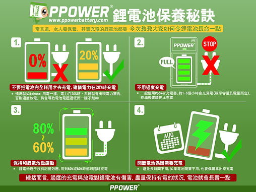 Ppower 鋰電池保養秘訣-01 (1).jpg