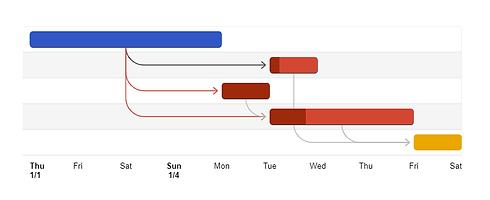 Google Gantt 1.png
