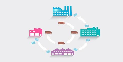 Supply chain 1.jpg