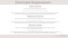 KETO QUICK-START ELECTROLYTE GUIDE (4).p