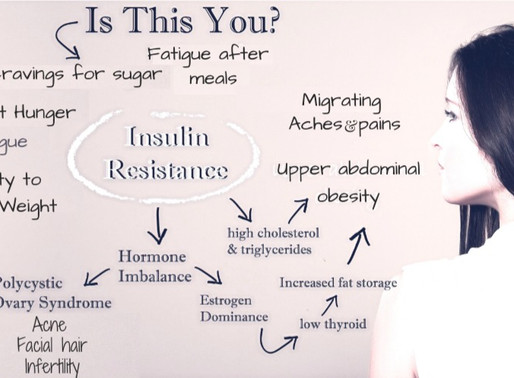 Part 1: What is Insulin Resistance~and do you have it?
